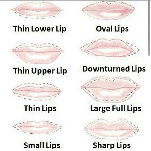 want fuller lips?  try lining them based on your lip shape to enhance your pout!